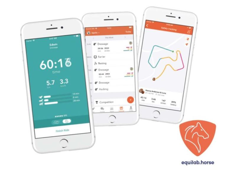 equilab riding app