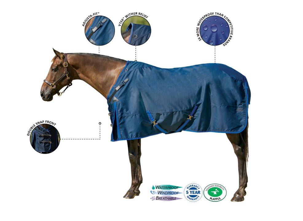 5 Benefits of Blanketing Your Horse